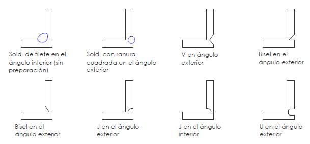 Uniones en angulo(2)